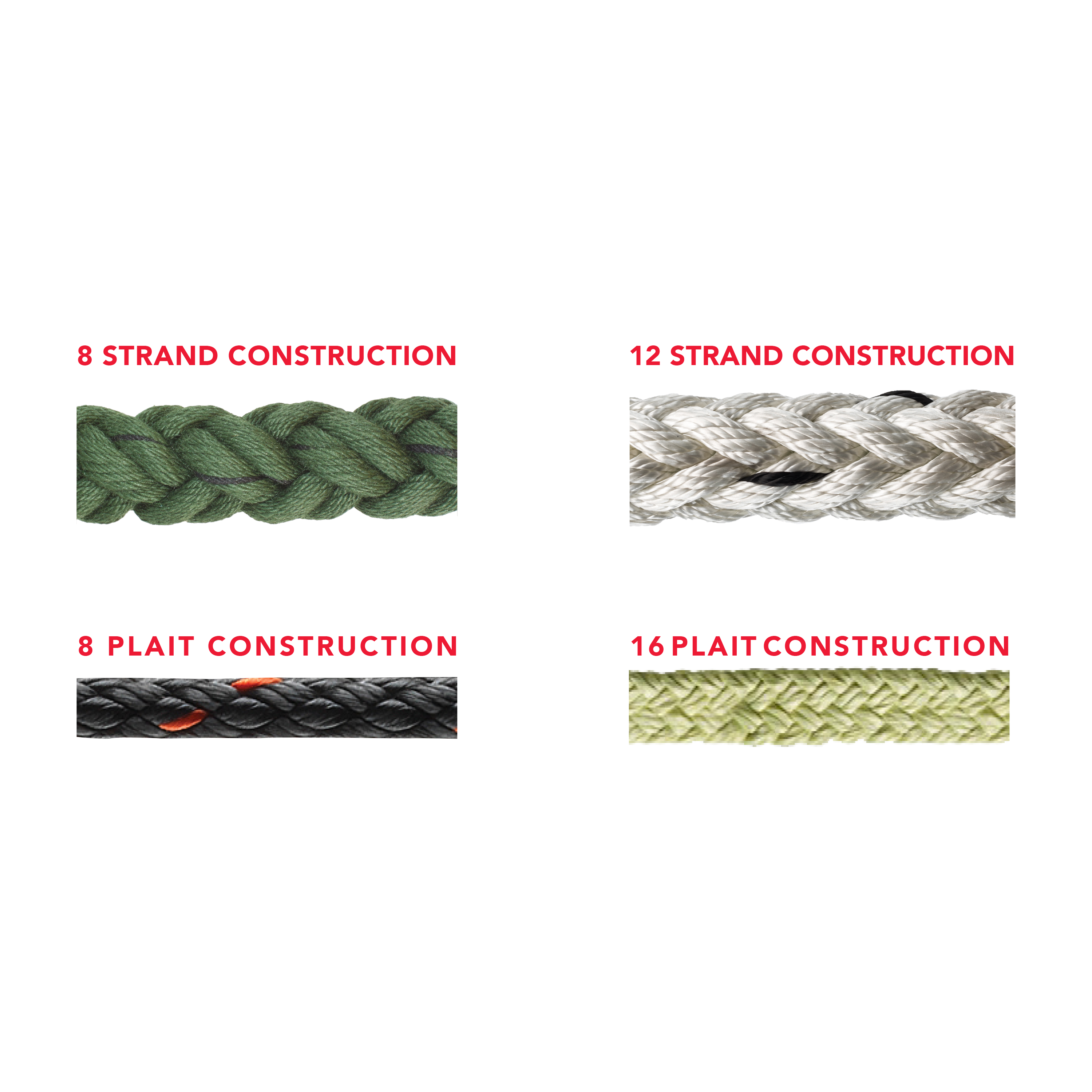 Rope constructions | Marlow Ropes