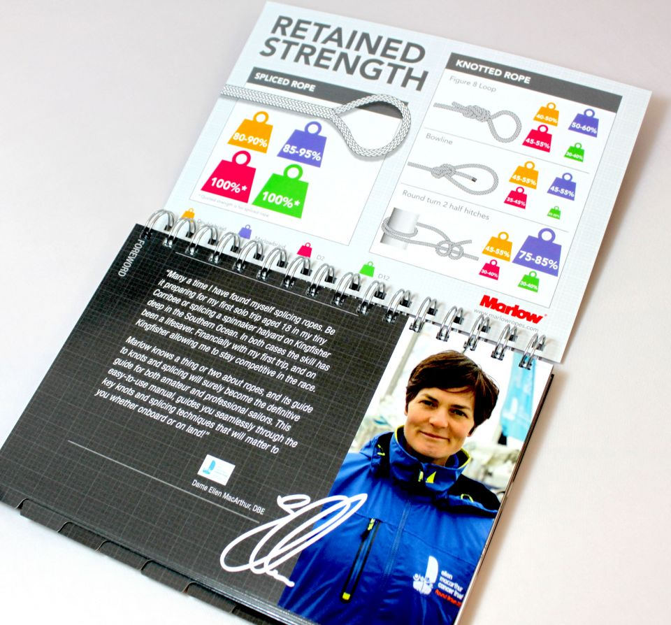 inside pages of Splicing Guide